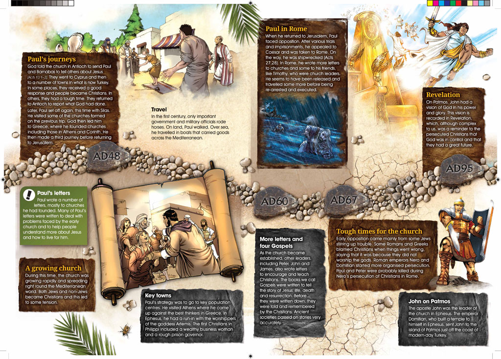 THROUGH THE BIBLE TIMELINE :: Resources for Under 12s
