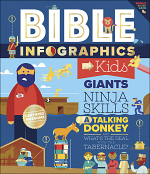 BIBLE INFOGRAPHICS FOR KIDS HB